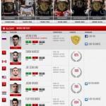 Обновленный рейтинг после GLORY 20 Dubai