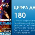 Чемпионат России: цифра дня 180