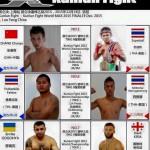 Файткарта Kunlun Fight World Max 19 декабря с участием Йодсенклая