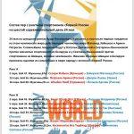 Чемпионат мира: состав пар на 24 мая
