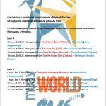 Чемпионат мира: состав пар на 25 мая